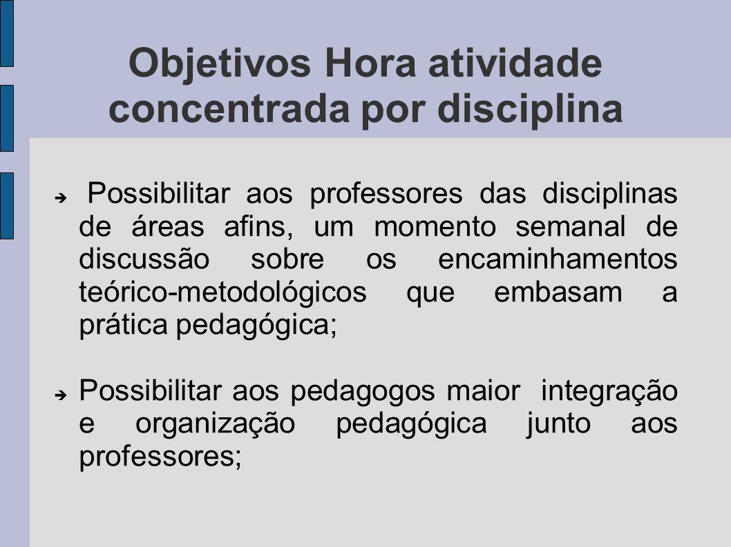 Possibilitar aos professores das disciplinas de áreas afins, um momento semanal de discussão sobre os encaminhamentos teórico-metodológicos que embasa