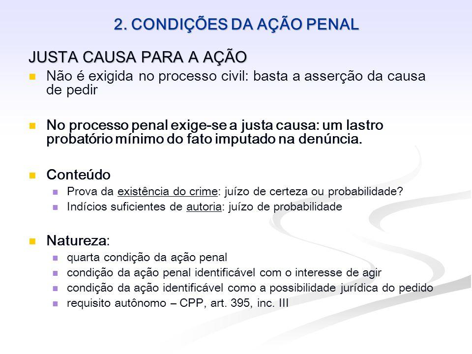 2. CONDIÇÕES DA AÇÃO PENAL JUSTA CAUSA PARA A AÇÃO Não é exigida no processo civil: basta a asserção da causa de pedir No processo penal exige-se a ju
