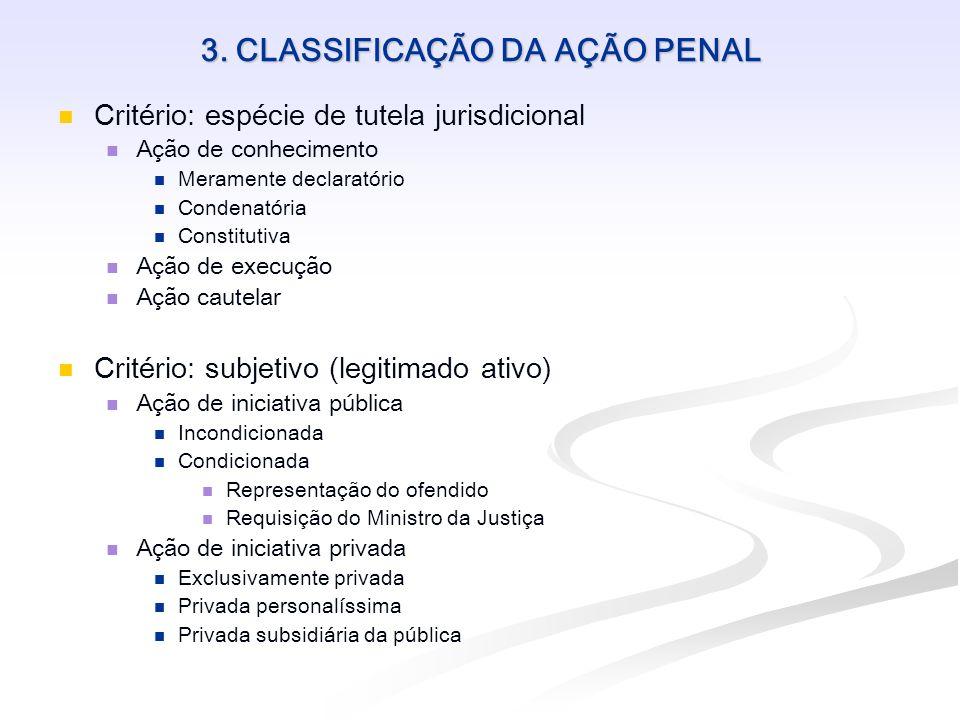 3. CLASSIFICAÇÃO DA AÇÃO PENAL Critério: espécie de tutela jurisdicional Ação de conhecimento Meramente declaratório Condenatória Constitutiva Ação de