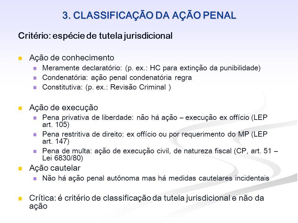 3. CLASSIFICAÇÃO DA AÇÃO PENAL Critério: espécie de tutela jurisdicional Ação de conhecimento Meramente declaratório: (p. ex.: HC para extinção da pun