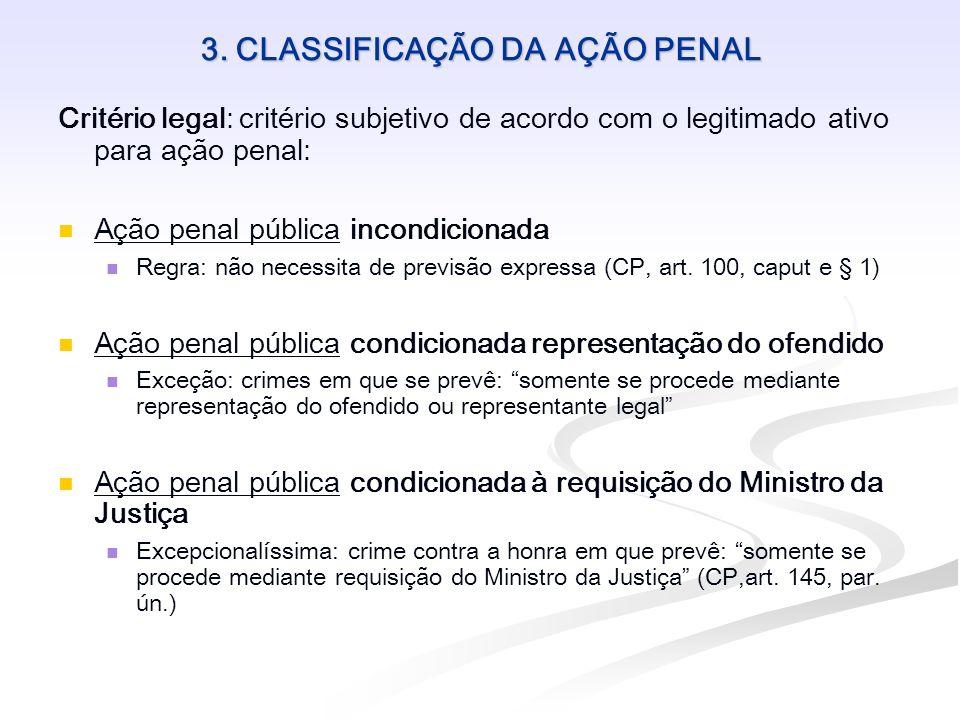 3. CLASSIFICAÇÃO DA AÇÃO PENAL Critério legal: critério subjetivo de acordo com o legitimado ativo para ação penal: Ação penal pública incondicionada