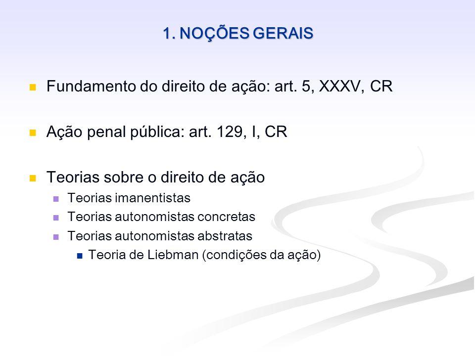 1.NOÇÕES GERAIS Fundamento do direito de ação: art.