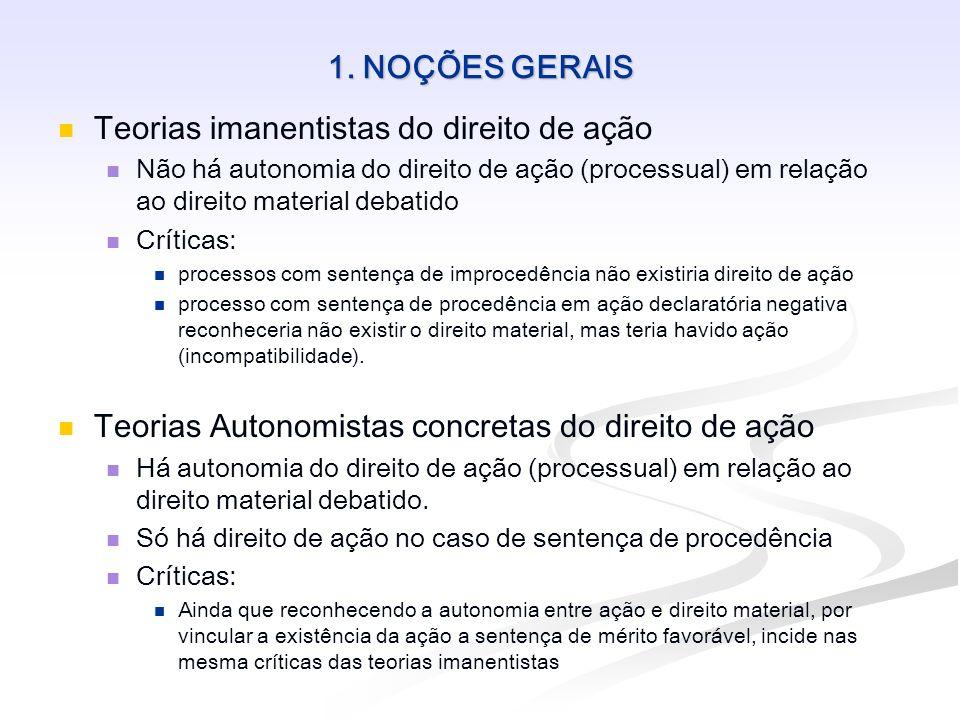 1. NOÇÕES GERAIS Teorias imanentistas do direito de ação Não há autonomia do direito de ação (processual) em relação ao direito material debatido Crít