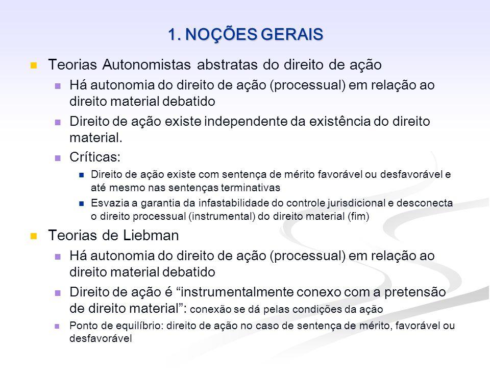 1. NOÇÕES GERAIS Teorias Autonomistas abstratas do direito de ação Há autonomia do direito de ação (processual) em relação ao direito material debatid