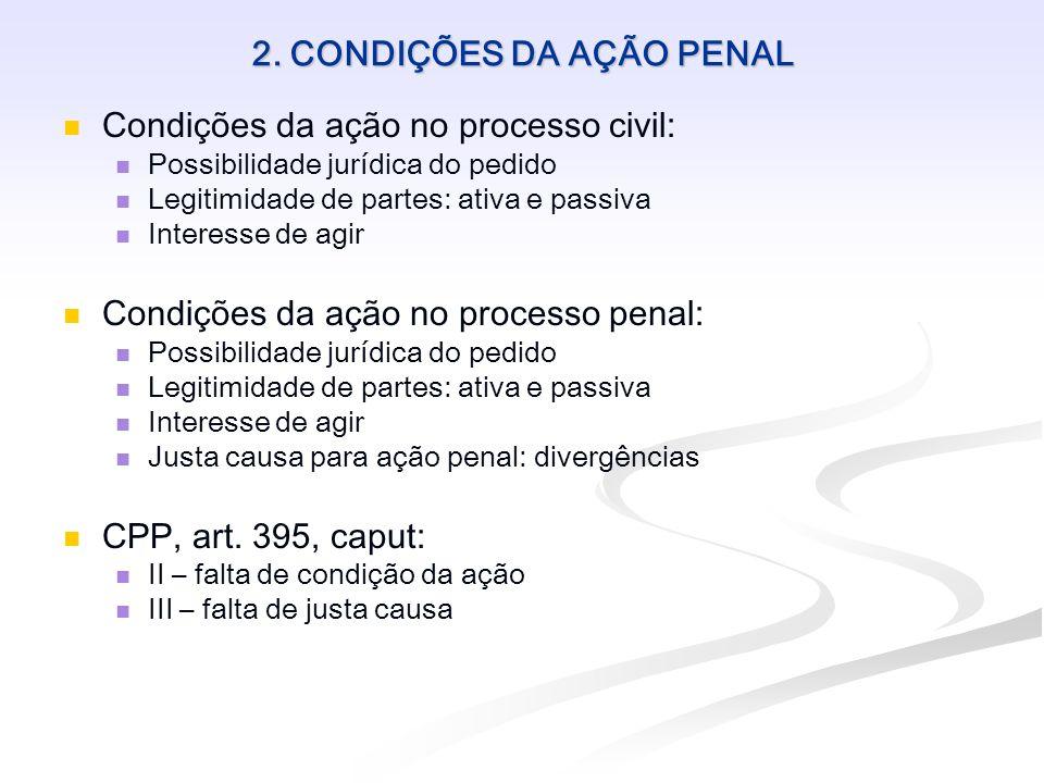 2. CONDIÇÕES DA AÇÃO PENAL Condições da ação no processo civil: Possibilidade jurídica do pedido Legitimidade de partes: ativa e passiva Interesse de