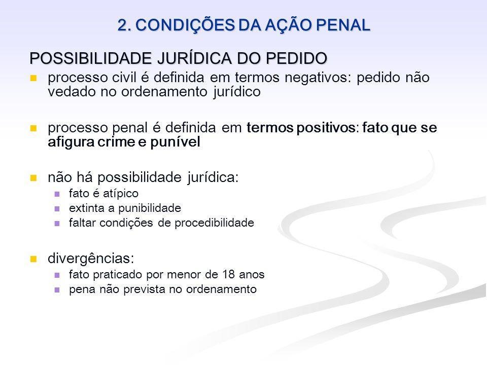 2. CONDIÇÕES DA AÇÃO PENAL POSSIBILIDADE JURÍDICA DO PEDIDO processo civil é definida em termos negativos: pedido não vedado no ordenamento jurídico p