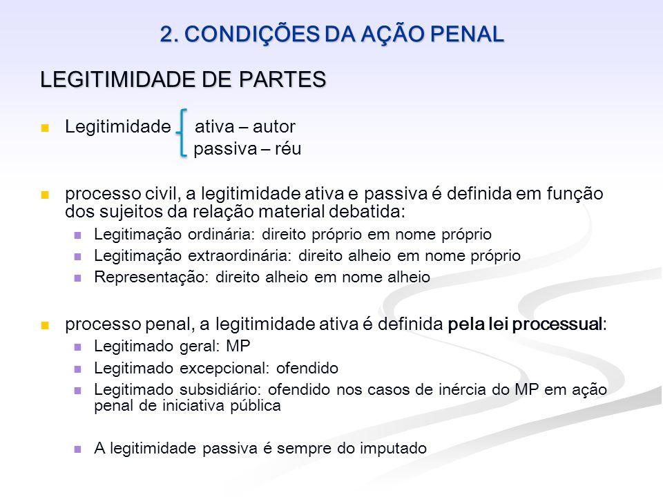 2. CONDIÇÕES DA AÇÃO PENAL LEGITIMIDADE DE PARTES Legitimidade ativa – autor passiva – réu processo civil, a legitimidade ativa e passiva é definida e