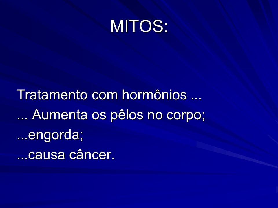 MITOS: Tratamento com hormônios...... Aumenta os pêlos no corpo;...engorda;...causa câncer.