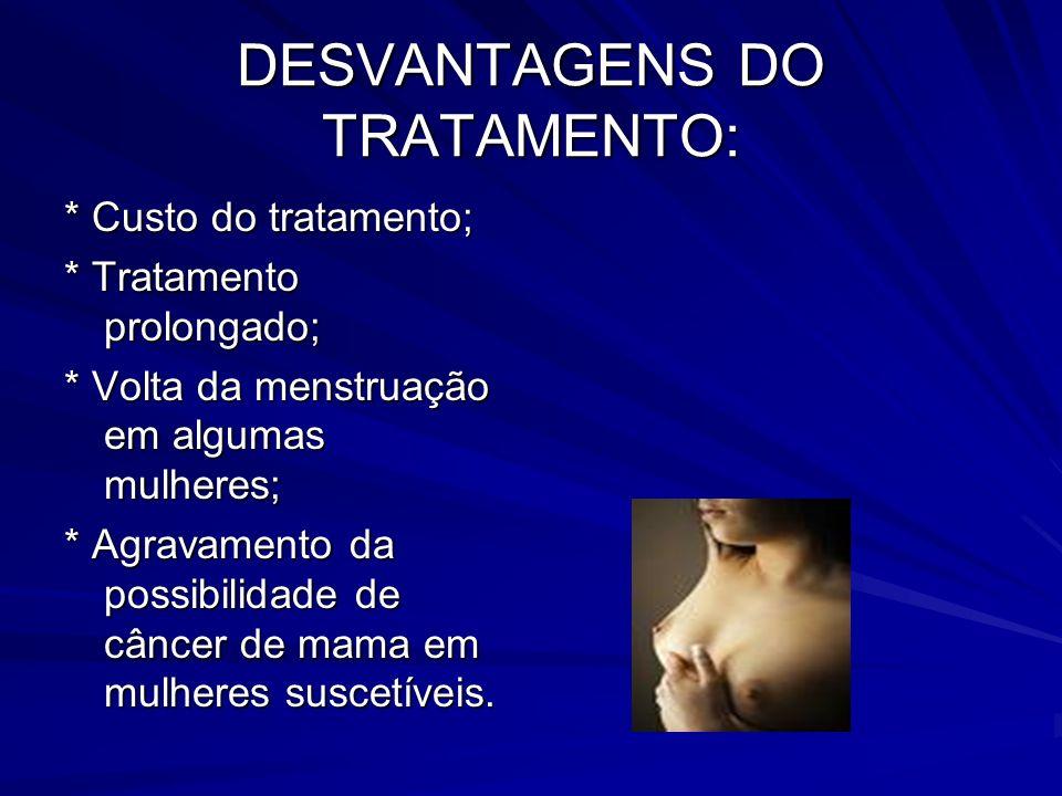DESVANTAGENS DO TRATAMENTO: * Custo do tratamento; * Tratamento prolongado; * Volta da menstruação em algumas mulheres; * Agravamento da possibilidade