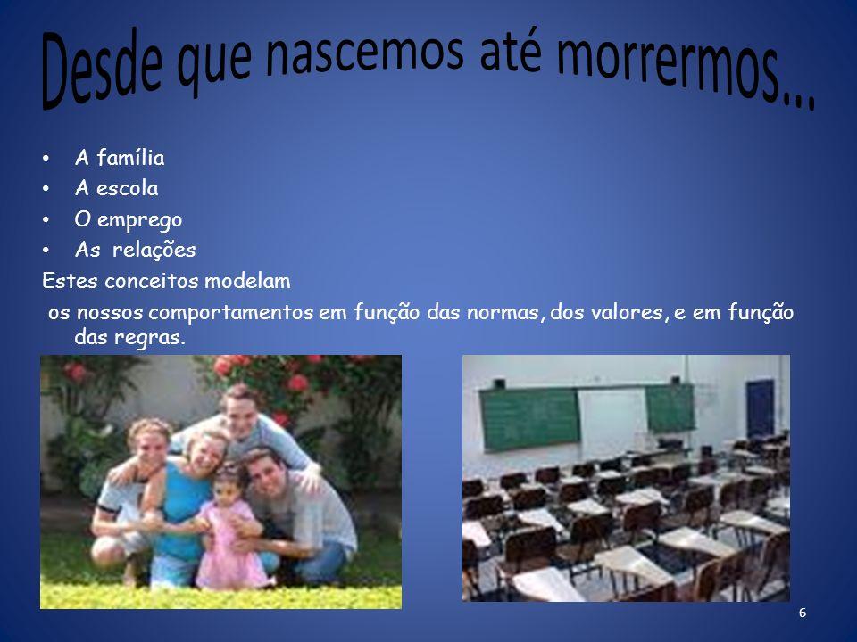 A família A escola O emprego As relações Estes conceitos modelam os nossos comportamentos em função das normas, dos valores, e em função das regras.