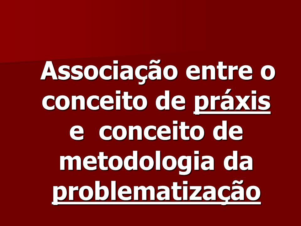 Associação entre o conceito de práxis e conceito de metodologia da problematização Associação entre o conceito de práxis e conceito de metodologia da