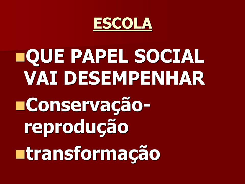 ESCOLA QUE PAPEL SOCIAL VAI DESEMPENHAR QUE PAPEL SOCIAL VAI DESEMPENHAR Conservação- reprodução Conservação- reprodução transformação transformação