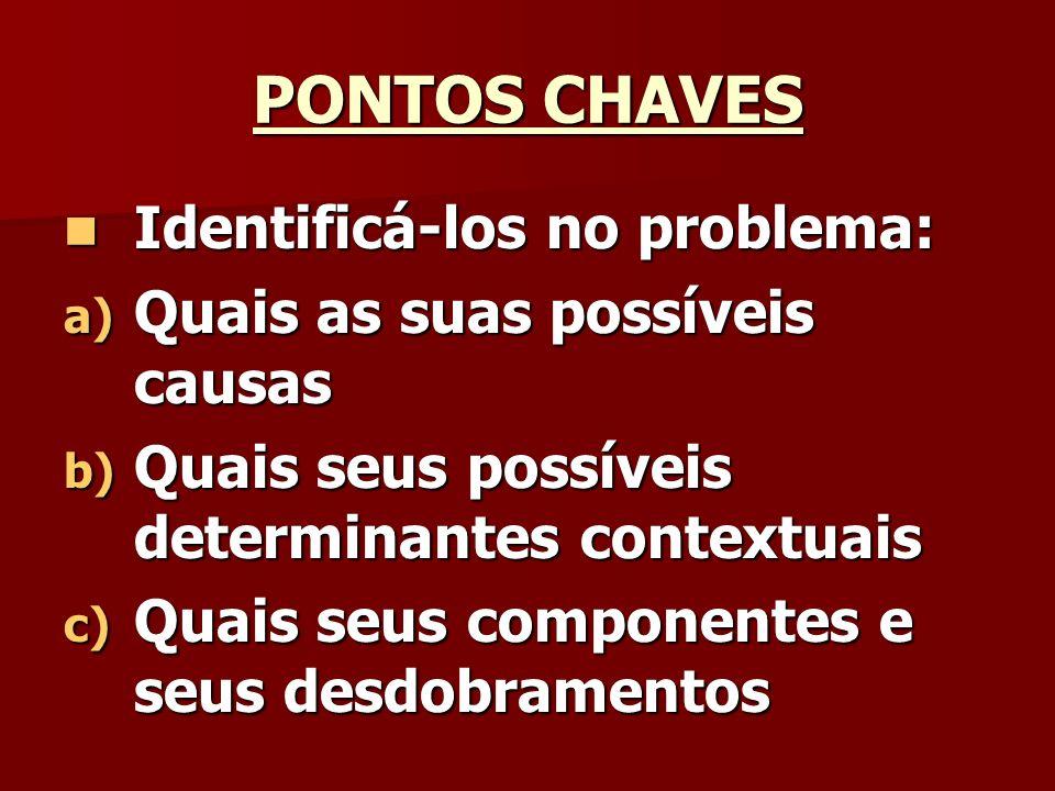 PONTOS CHAVES Identificá-los no problema: Identificá-los no problema: a) Quais as suas possíveis causas b) Quais seus possíveis determinantes contextuais c) Quais seus componentes e seus desdobramentos