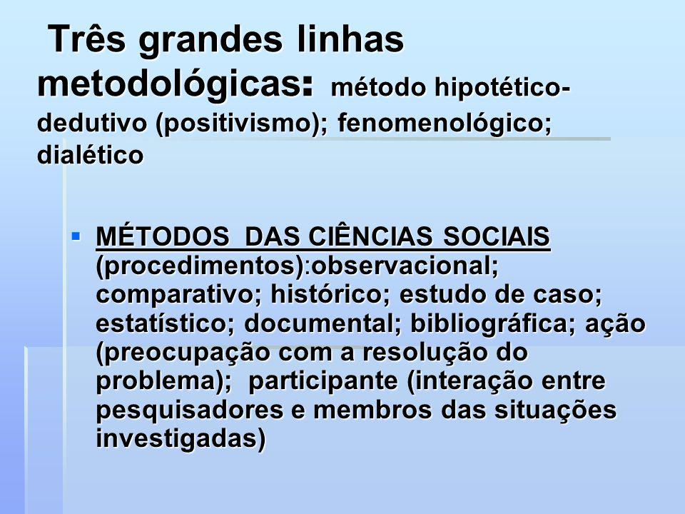 Três grandes linhas metodológicas : método hipotético- dedutivo (positivismo); fenomenológico; dialético Três grandes linhas metodológicas : método hi