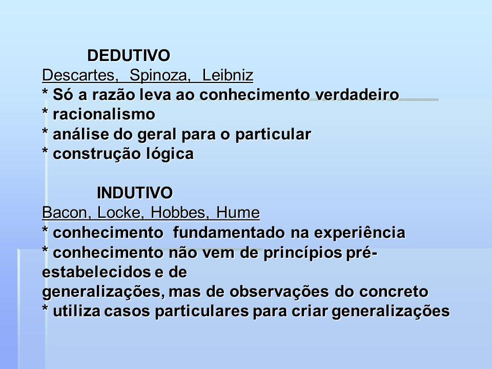 DEDUTIVO Descartes, Spinoza, Leibniz * Só a razão leva ao conhecimento verdadeiro * racionalismo * análise do geral para o particular * construção lóg