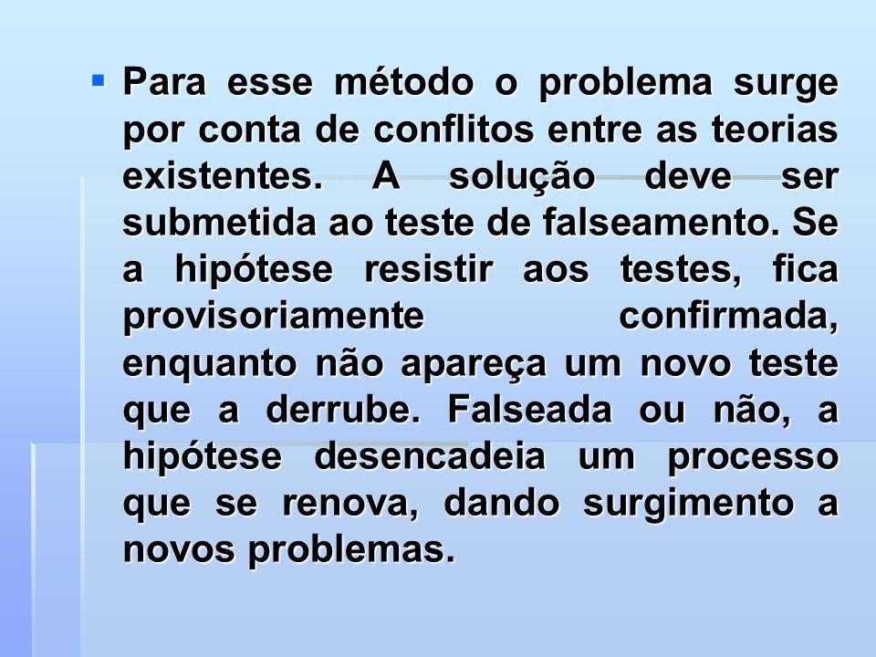 Para esse método o problema surge por conta de conflitos entre as teorias existentes. A solução deve ser submetida ao teste de falseamento. Se a hipót