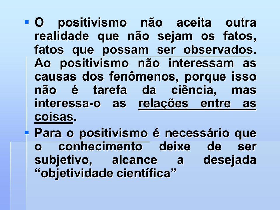 O positivismo não aceita outra realidade que não sejam os fatos, fatos que possam ser observados. Ao positivismo não interessam as causas dos fenômeno