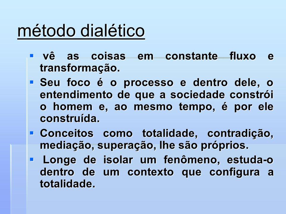 método dialético vê as coisas em constante fluxo e transformação. vê as coisas em constante fluxo e transformação. Seu foco é o processo e dentro dele