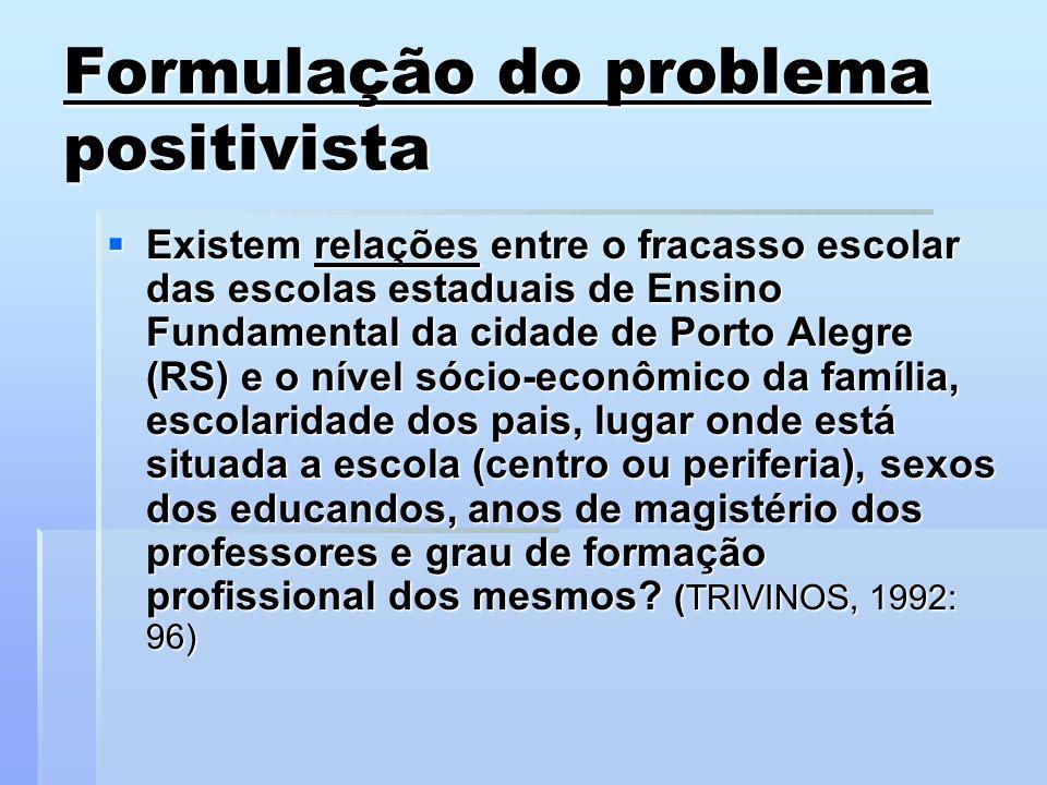 Formulação do problema positivista Existem relações entre o fracasso escolar das escolas estaduais de Ensino Fundamental da cidade de Porto Alegre (RS