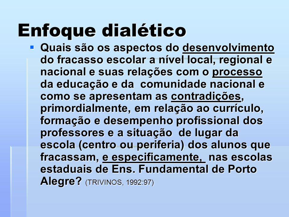 Enfoque dialético Quais são os aspectos do desenvolvimento do fracasso escolar a nível local, regional e nacional e suas relações com o processo da ed