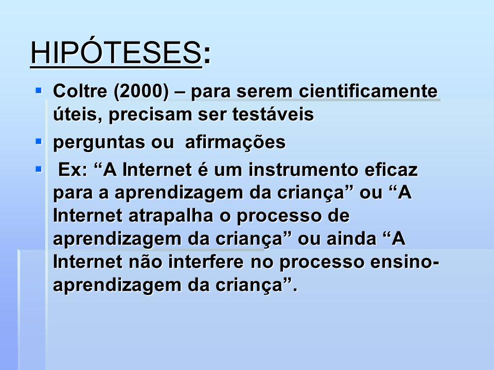 HIPÓTESES: Coltre (2000) – para serem cientificamente úteis, precisam ser testáveis Coltre (2000) – para serem cientificamente úteis, precisam ser tes
