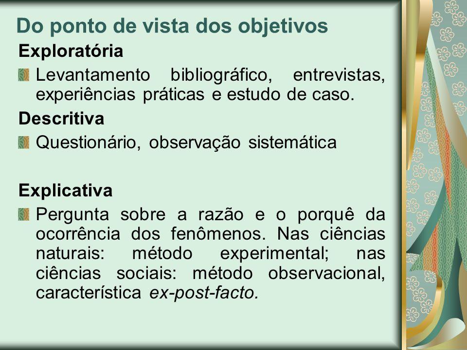 Do ponto de vista dos objetivos Exploratória Levantamento bibliográfico, entrevistas, experiências práticas e estudo de caso. Descritiva Questionário,