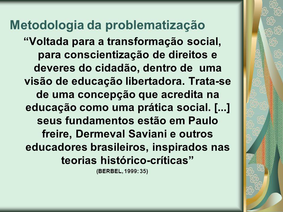 Metodologia da problematização Voltada para a transformação social, para conscientização de direitos e deveres do cidadão, dentro de uma visão de educ