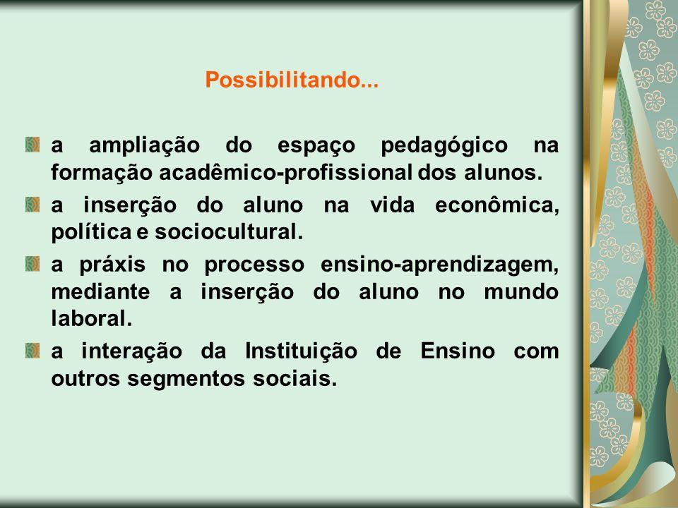 Possibilitando... a ampliação do espaço pedagógico na formação acadêmico-profissional dos alunos. a inserção do aluno na vida econômica, política e so