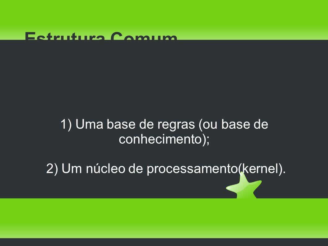 Estrutura Comum 1) Uma base de regras (ou base de conhecimento); 2) Um núcleo de processamento(kernel).