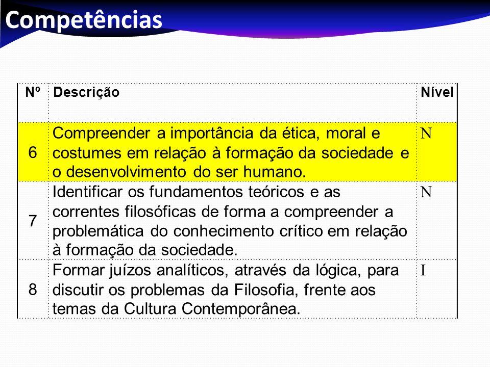 Competências NºDescriçãoNível 9 Formar juízos analíticos, através da lógica, para discutir os problemas da Filosofia, frente à atual estrutura social do Brasil e do mundo.