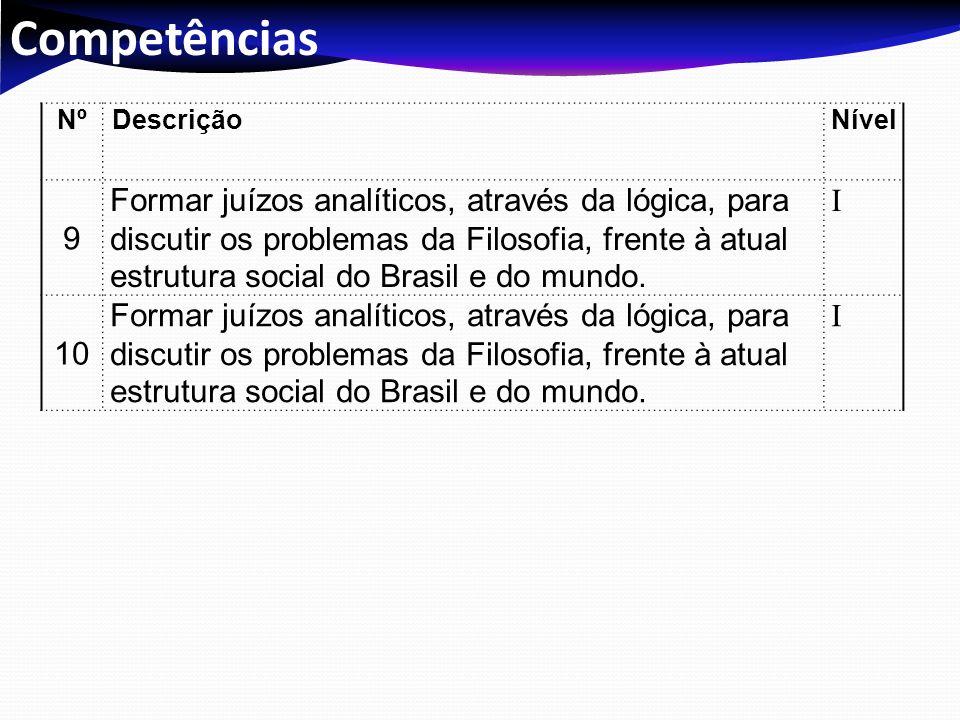 Apoio bibliográfico Bibliografia Básica COTRIM, Gilberto.