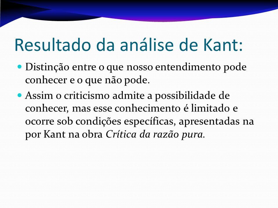 Resultado da análise de Kant: Distinção entre o que nosso entendimento pode conhecer e o que não pode. Assim o criticismo admite a possibilidade de co