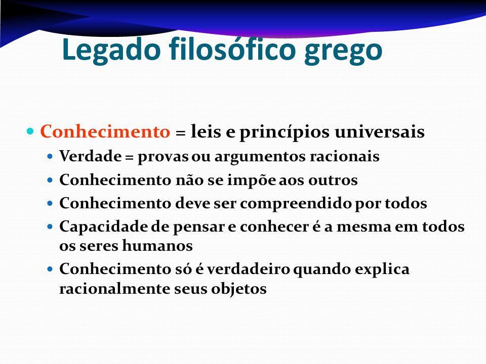 Legado filosófico grego Conhecimento = leis e princípios universais Verdade = provas ou argumentos racionais Conhecimento não se impõe aos outros Conh