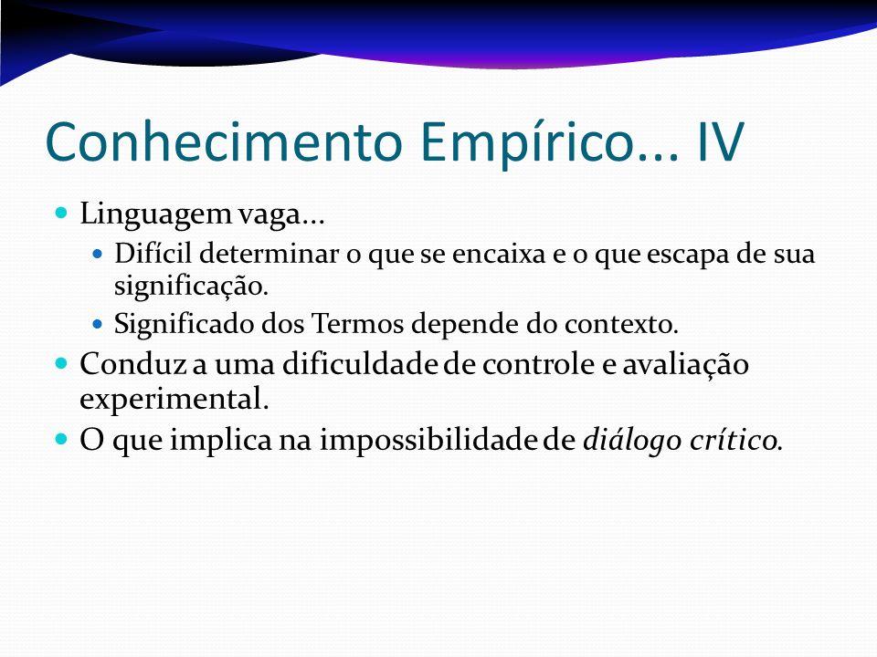 Conhecimento Empírico... IV Linguagem vaga... Difícil determinar o que se encaixa e o que escapa de sua significação. Significado dos Termos depende d
