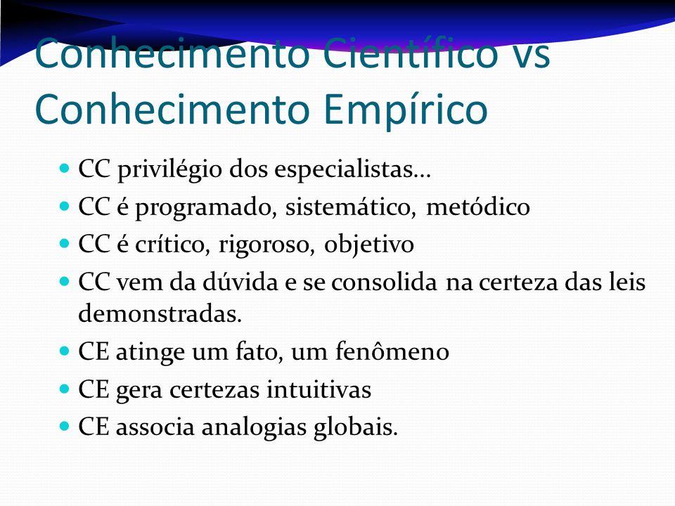 Conhecimento Científico vs Conhecimento Empírico CC privilégio dos especialistas... CC é programado, sistemático, metódico CC é crítico, rigoroso, obj