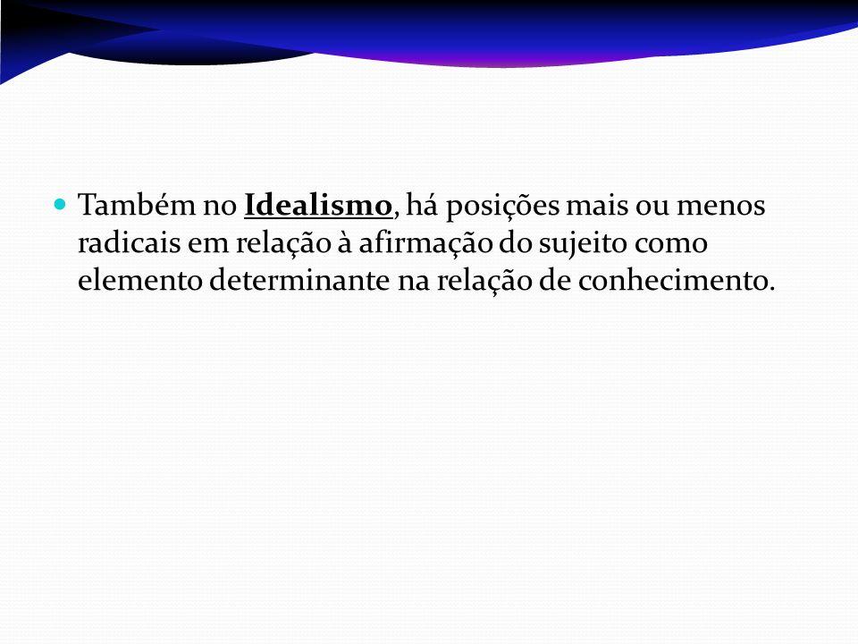 Também no Idealismo, há posições mais ou menos radicais em relação à afirmação do sujeito como elemento determinante na relação de conhecimento.