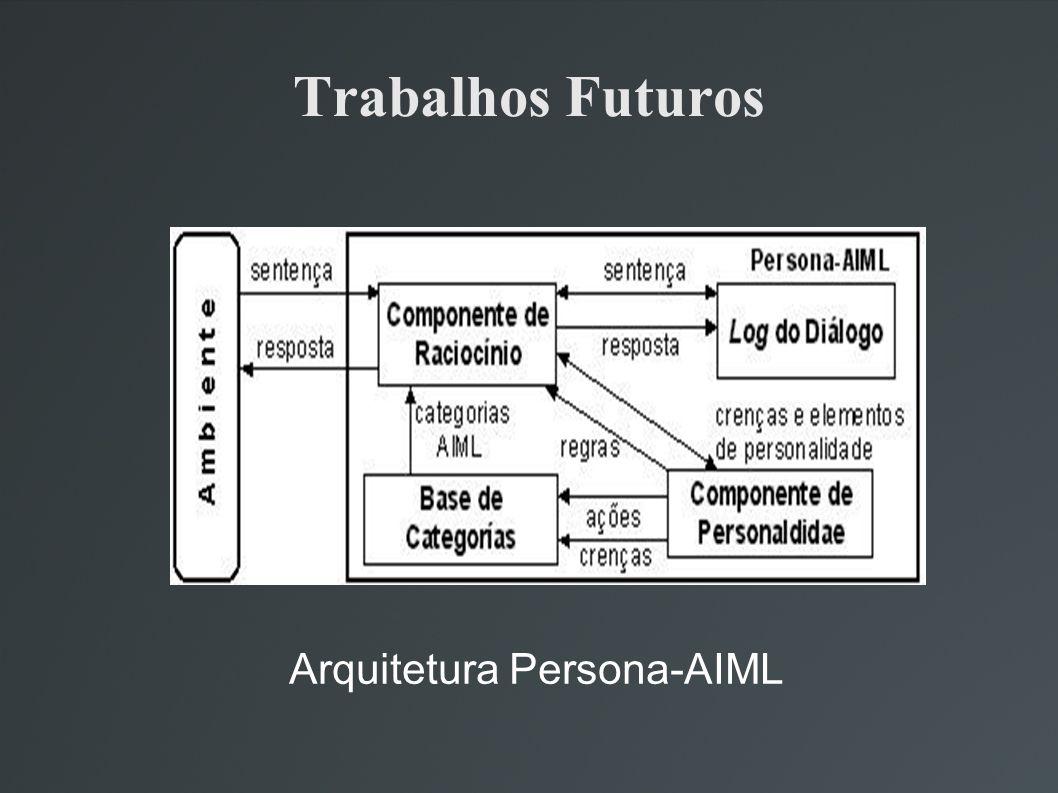 Trabalhos Futuros Arquitetura Persona-AIML