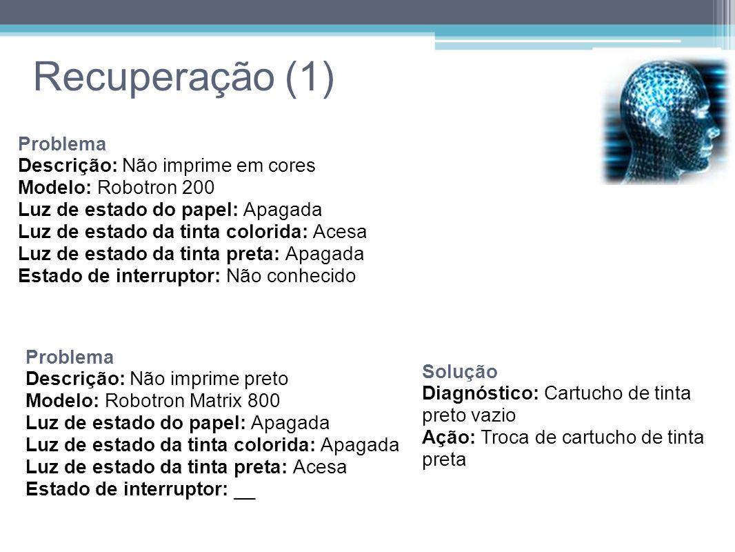 Recuperação (1) Problema Descrição: Não imprime em cores Modelo: Robotron 200 Luz de estado do papel: Apagada Luz de estado da tinta colorida: Acesa L