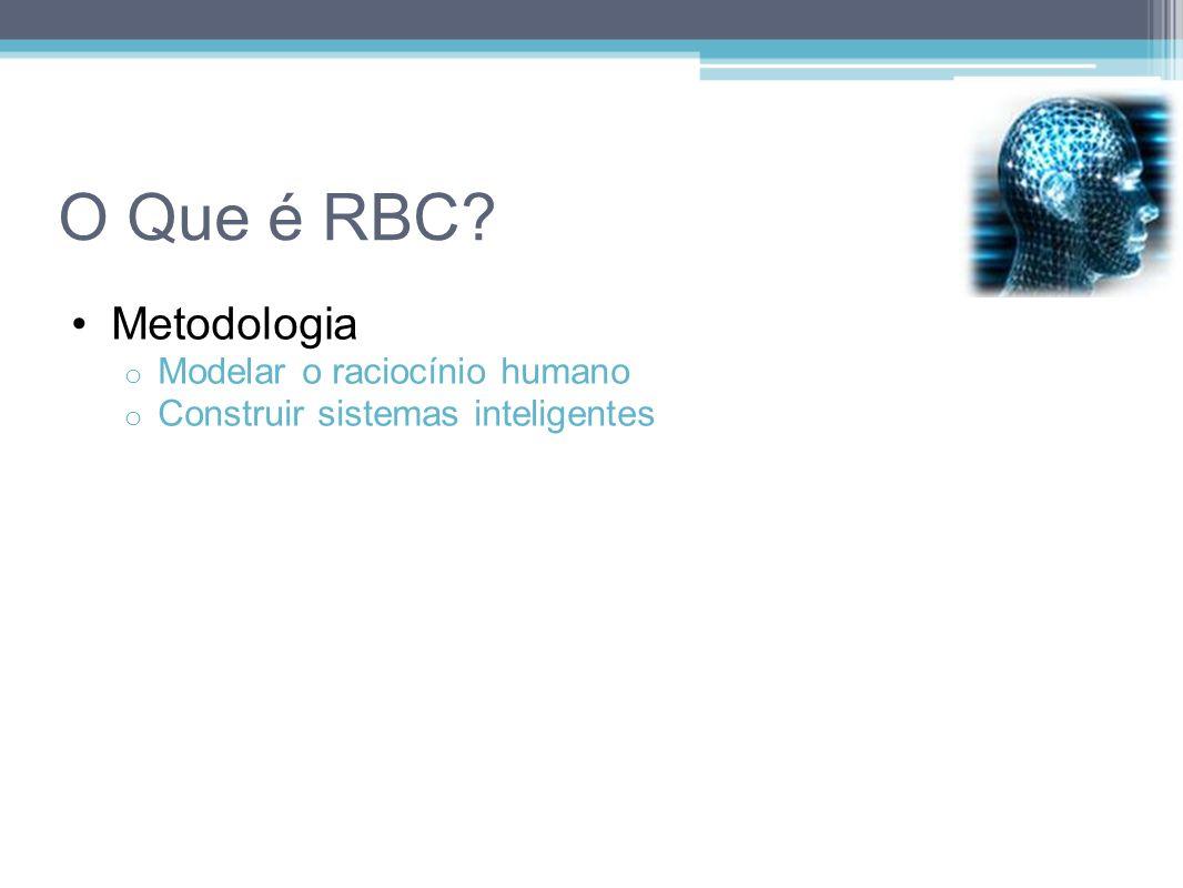 O Que é RBC? Metodologia o Modelar o raciocínio humano o Construir sistemas inteligentes