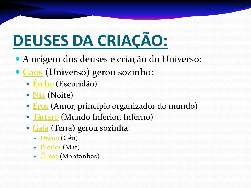 DEUSES DA CRIAÇÃO: A origem dos deuses e criação do Universo: Caos (Universo) gerou sozinho: Caos Érebo (Escuridão) Érebo Nix (Noite) Nix Eros (Amor,