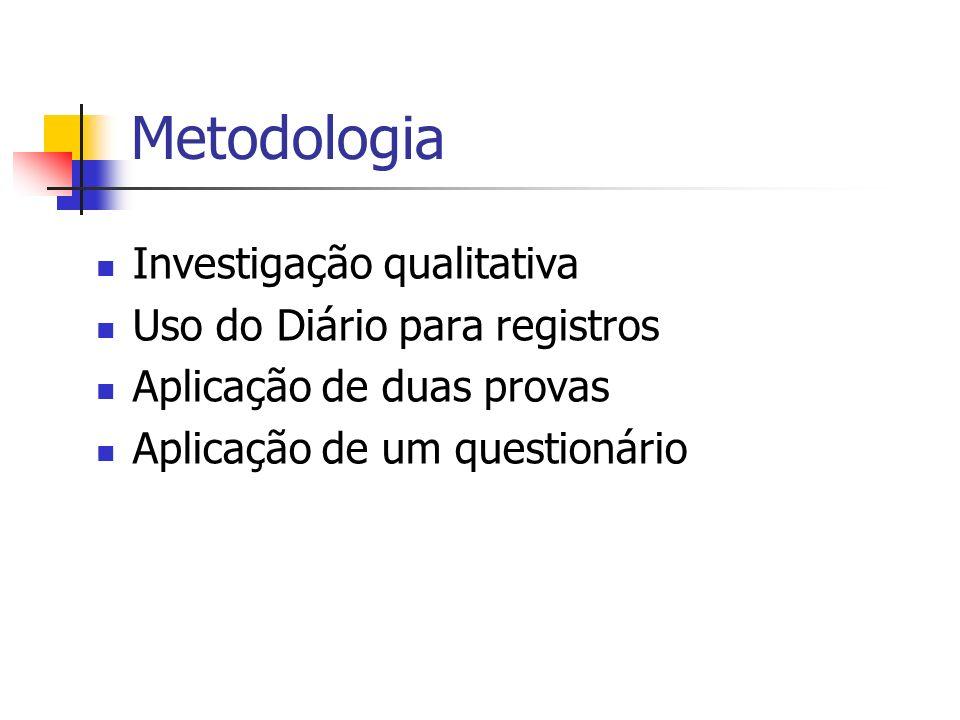 Metodologia Investigação qualitativa Uso do Diário para registros Aplicação de duas provas Aplicação de um questionário
