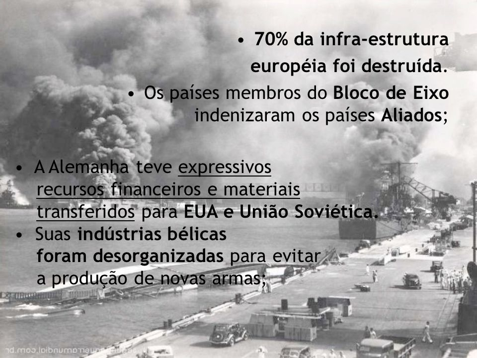 70% da infra-estrutura européia foi destruída. Os países membros do Bloco de Eixo indenizaram os países Aliados; A Alemanha teve expressivos recursos