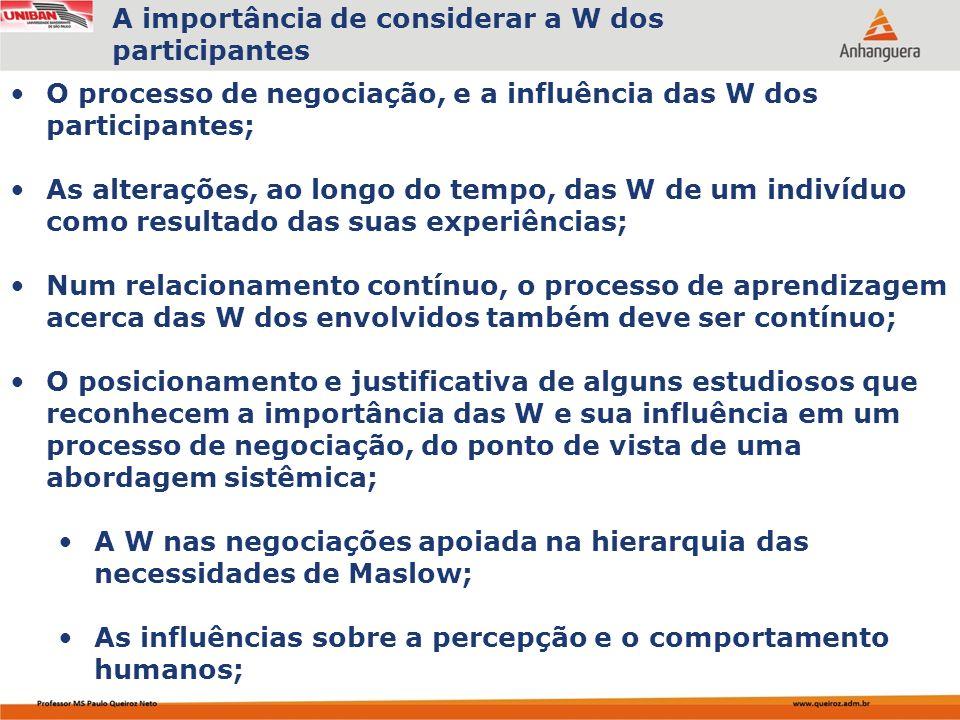Capa da Obra O processo de negociação, e a influência das W dos participantes; As alterações, ao longo do tempo, das W de um indivíduo como resultado