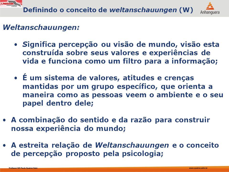 Weltanschauungen: Significa percepção ou visão de mundo, visão esta construída sobre seus valores e experiências de vida e funciona como um filtro par