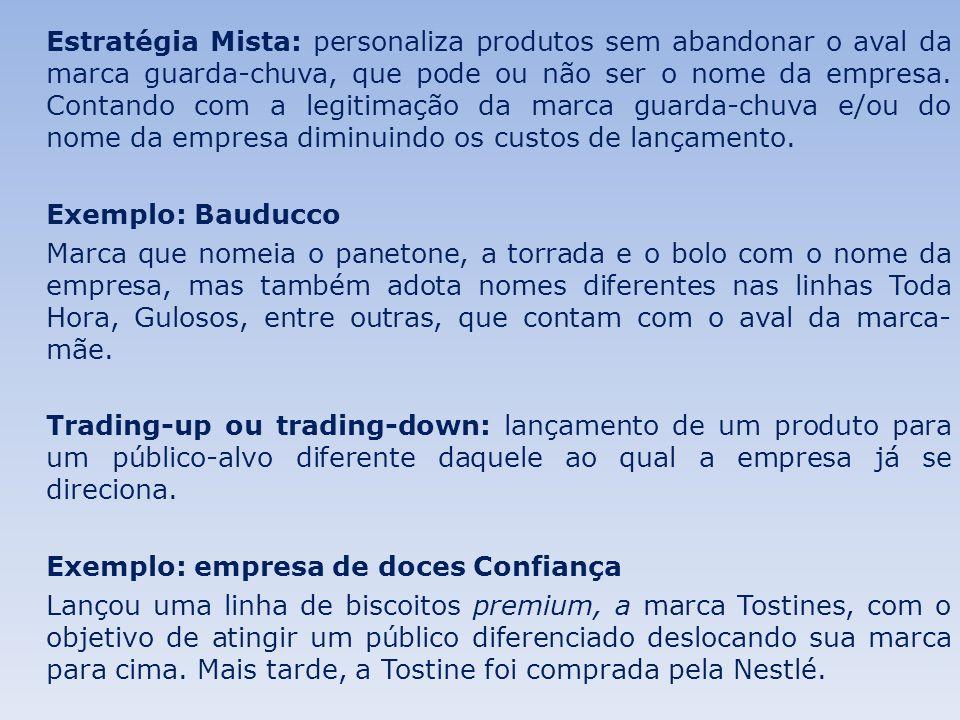 Estratégia Mista: personaliza produtos sem abandonar o aval da marca guarda-chuva, que pode ou não ser o nome da empresa.