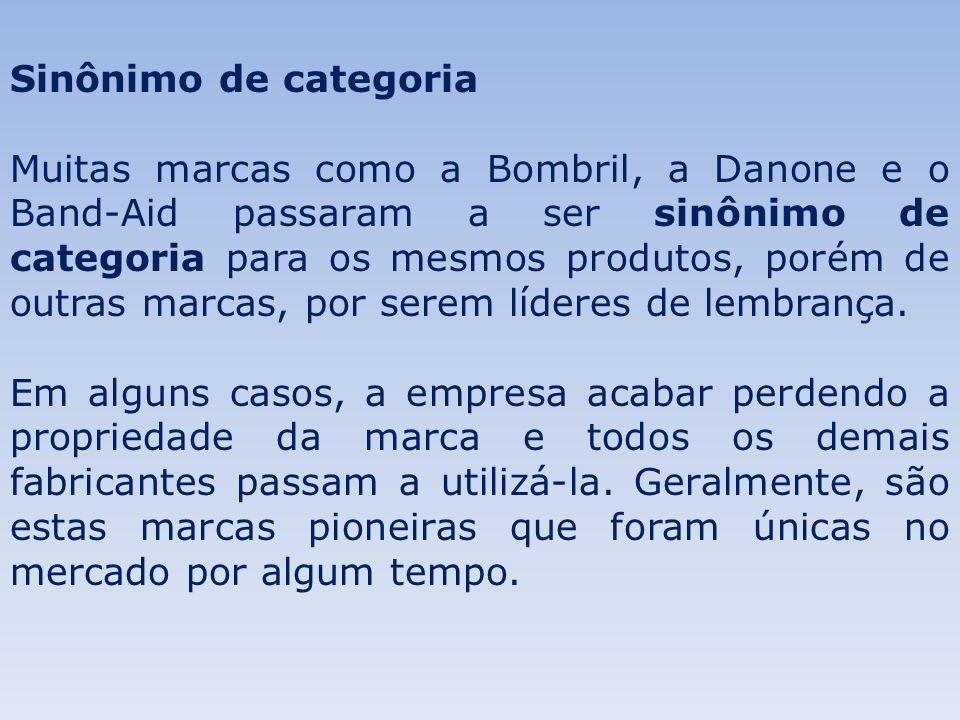 Sinônimo de categoria Muitas marcas como a Bombril, a Danone e o Band-Aid passaram a ser sinônimo de categoria para os mesmos produtos, porém de outras marcas, por serem líderes de lembrança.