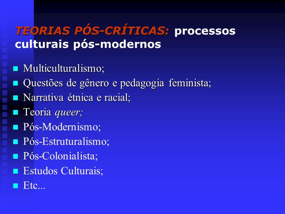 TEORIAS PÓS-CRÍTICAS: TEORIAS PÓS-CRÍTICAS: processos culturais pós-modernos Multiculturalismo; Multiculturalismo; Questões de gênero e pedagogia femi