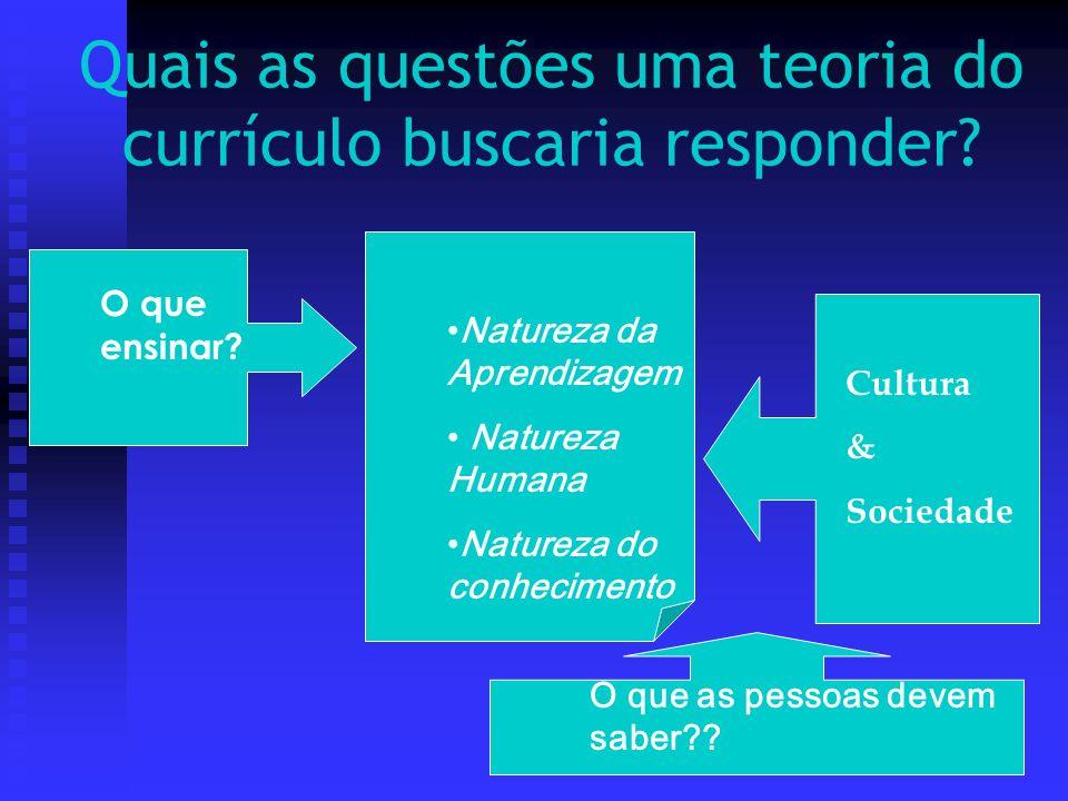Quais as questões uma teoria do currículo buscaria responder? O que ensinar? Natureza da Aprendizagem Natureza Humana Natureza do conhecimento Cultura