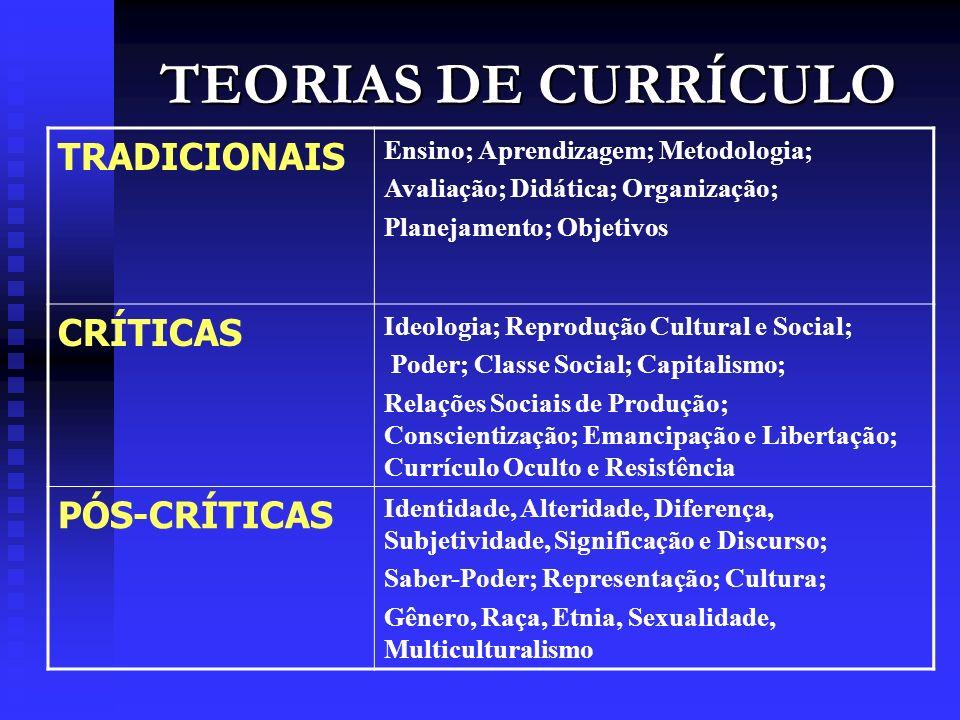 TEORIAS DE CURRÍCULO TRADICIONAIS Ensino; Aprendizagem; Metodologia; Avaliação; Didática; Organização; Planejamento; Objetivos CRÍTICAS Ideologia; Rep