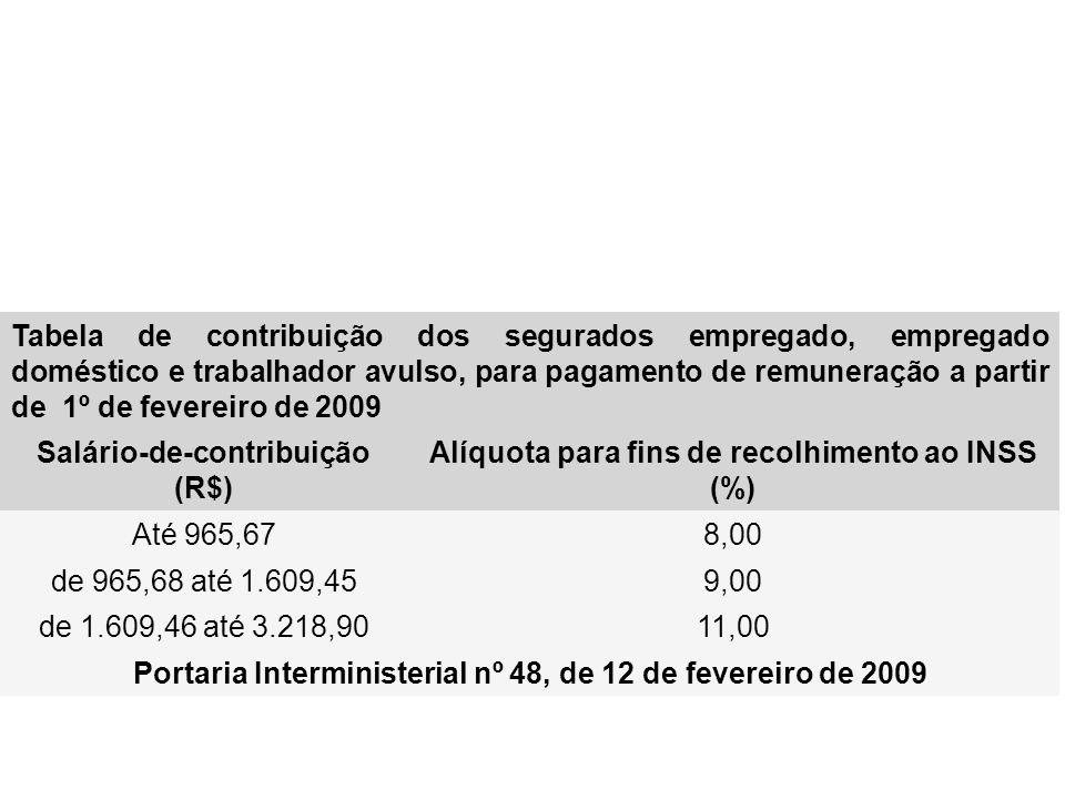 Tabela de contribuição dos segurados empregado, empregado doméstico e trabalhador avulso, para pagamento de remuneração a partir de 1º de fevereiro de